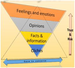edu-wellbeing